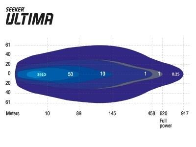 Светодиодная фара SEEKER ULTIMA 30 - фото 16855