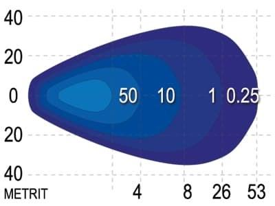Светодиодная фара SAE (300337) 20ВТ - фото 5878